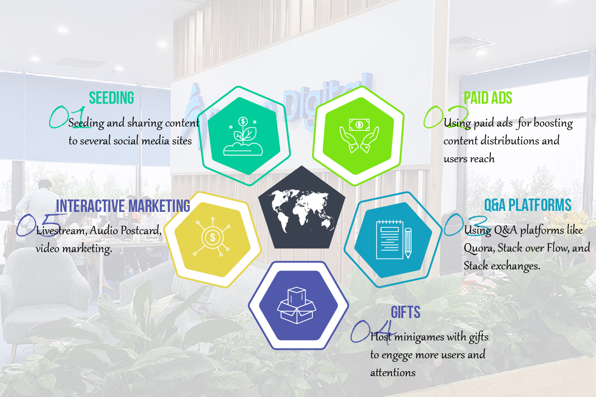 Social media Marketing strategies for mobile app developers