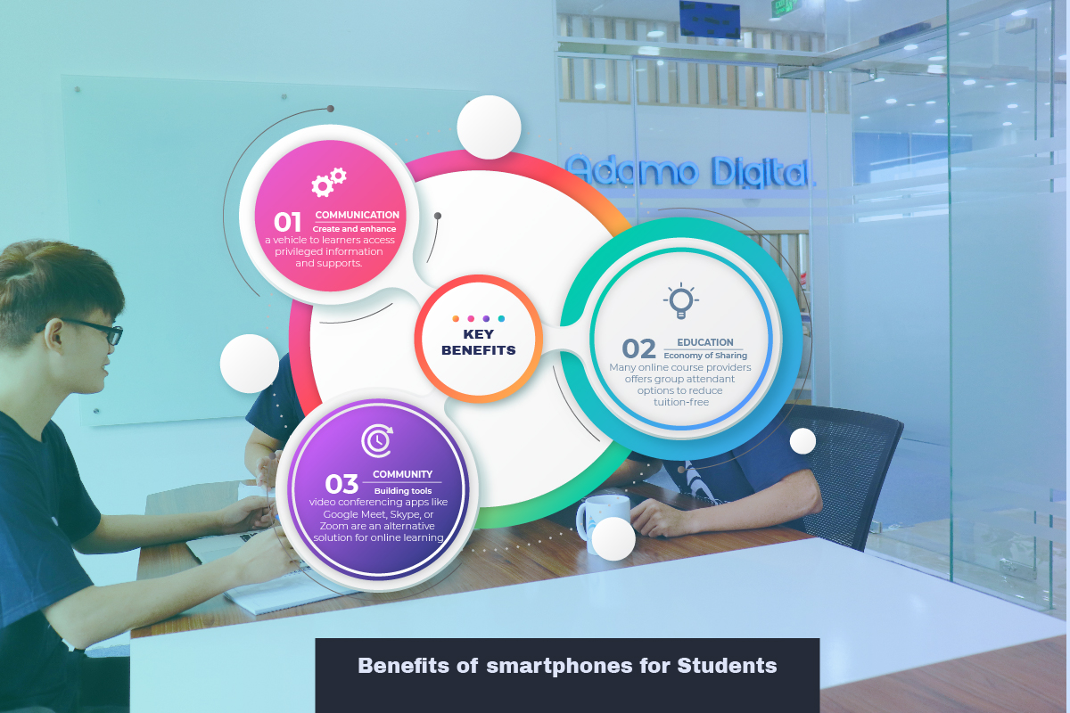 positive implications of smartphones in online learning