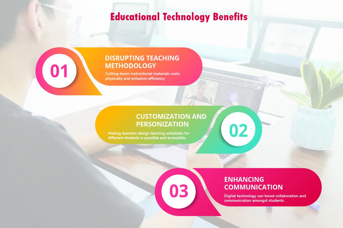 Educational technology benefits